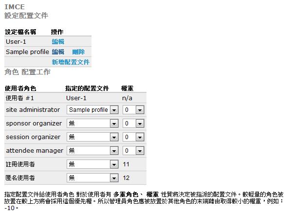 imce profile